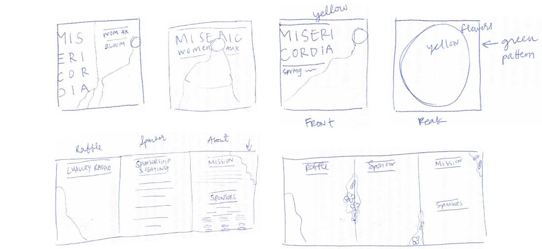 ProcessSketch